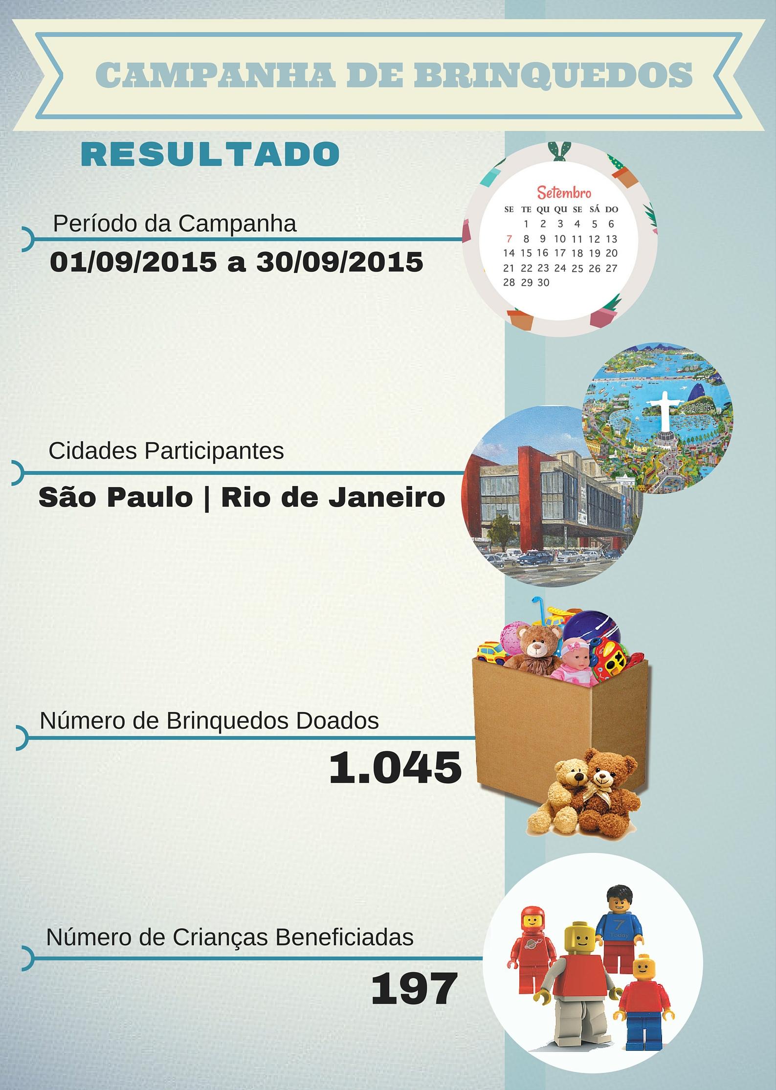 CAMPANHA DE BRINQUEDOS