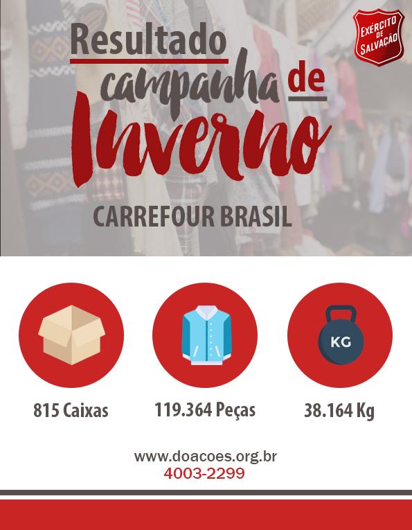 contagem de arrecadação - CARREFOUR BRASIL